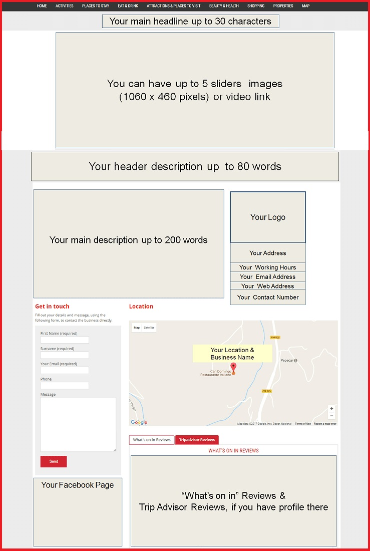 Sales Page Layout when Advertise in Belfast
